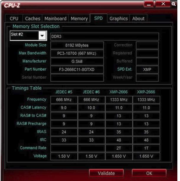 Что такое оперативная память RAM DRAM, основные термины и понятия