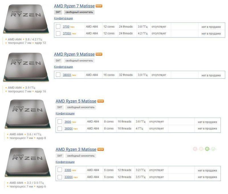 AMD Ryzen третьего поколения, цены, спецификации, характеристики