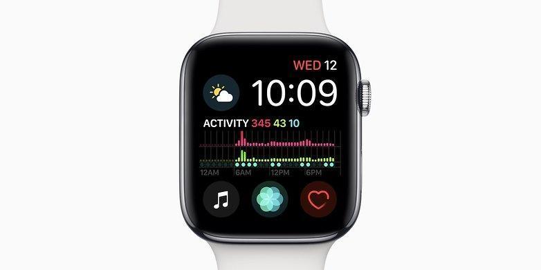 Доля рынка Apple Watch падает пока Samsung и Fitbit наращивают продажи