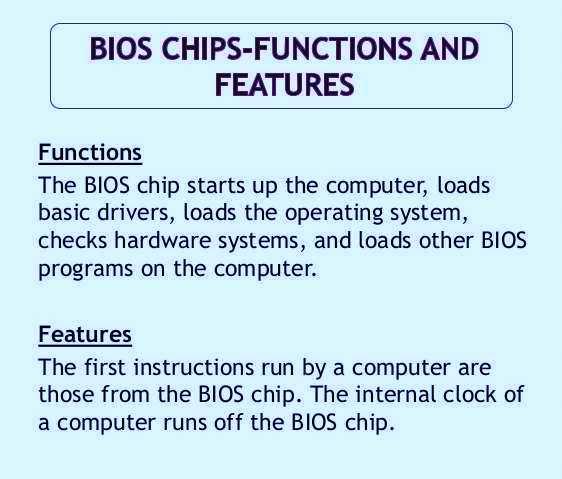 Что такое биос, основные функции и характеристики