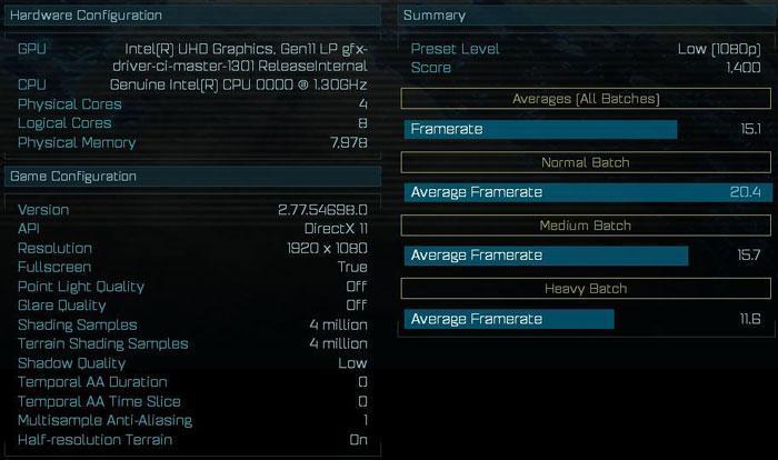 Графика Intel Gen 11 приближается к производительности AMD Vega 8 в тесте игры AotS