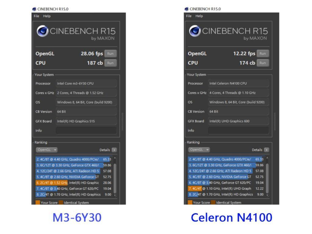 Почему производители планшетов / ПК выбирают процессоры Intel Core m3-6Y30