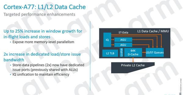 Arm выпускает процессор Cortex-A77 для мобильных устройств нового поколения