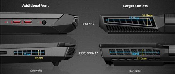 HP Omen X 2S - первый в мире игровой ноутбук с двумя экранами, цены и подробности