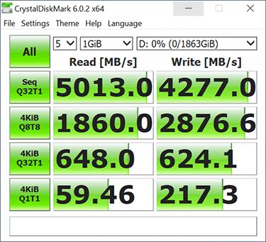Исследование чипсета AMD Ryzen 3000 с поддержкой X570