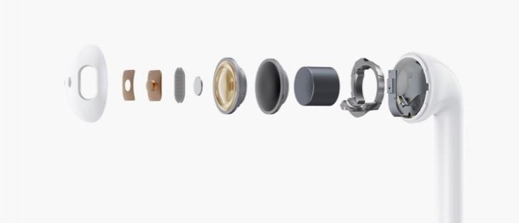Realme Buds Air, наконец, официально, поставляются с чехлом для беспроводной зарядки