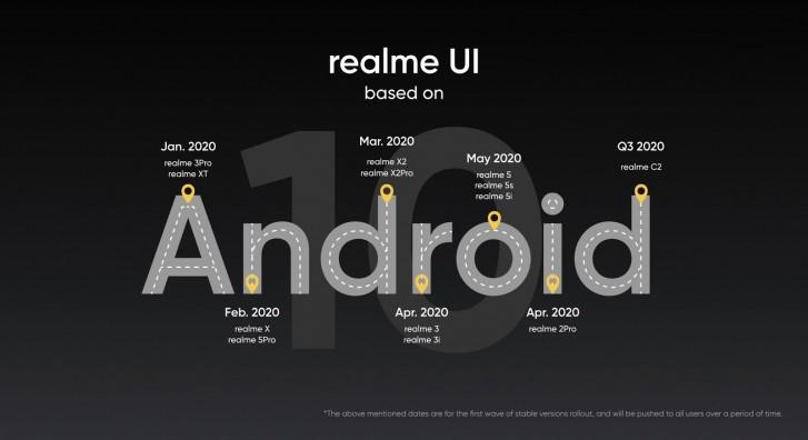 Realme UI официальный с упрощенным дизайном