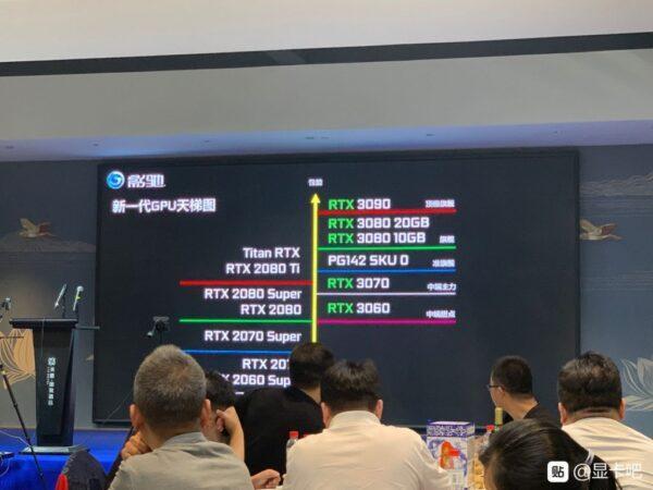 NVIDIA RTX 3080 с памятью GDDR6X 20 ГБ выйдет в декабре