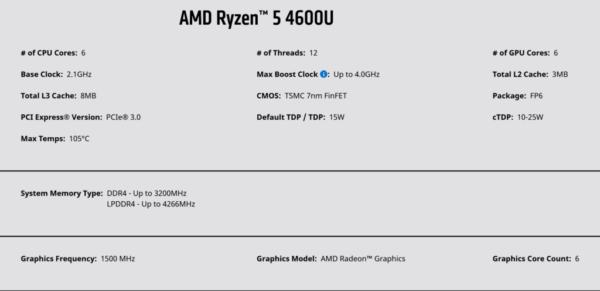 Утечка характеристик AMD Ryzen 5 5600U: тактовая частота с ускорением 4,2 ГГц и графика Vega 7