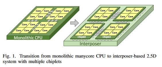 Чиплет против MCM: различия между архитектурами процессоров Intel и AMD