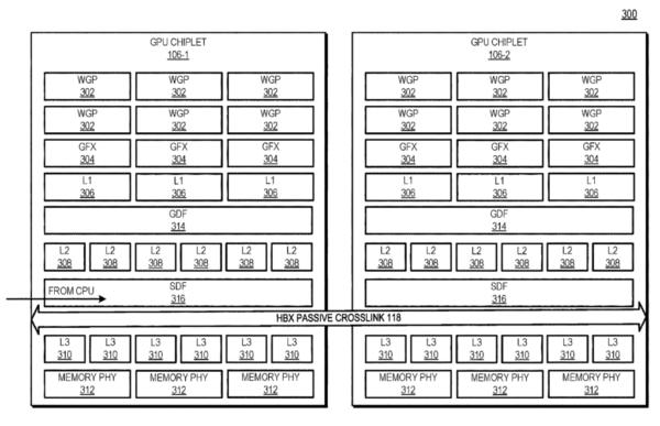 AMD сообщает о патентах на будущие графические процессоры Chiplet